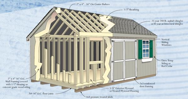 Design Your Own Shed Shed Options Downingtown Pa